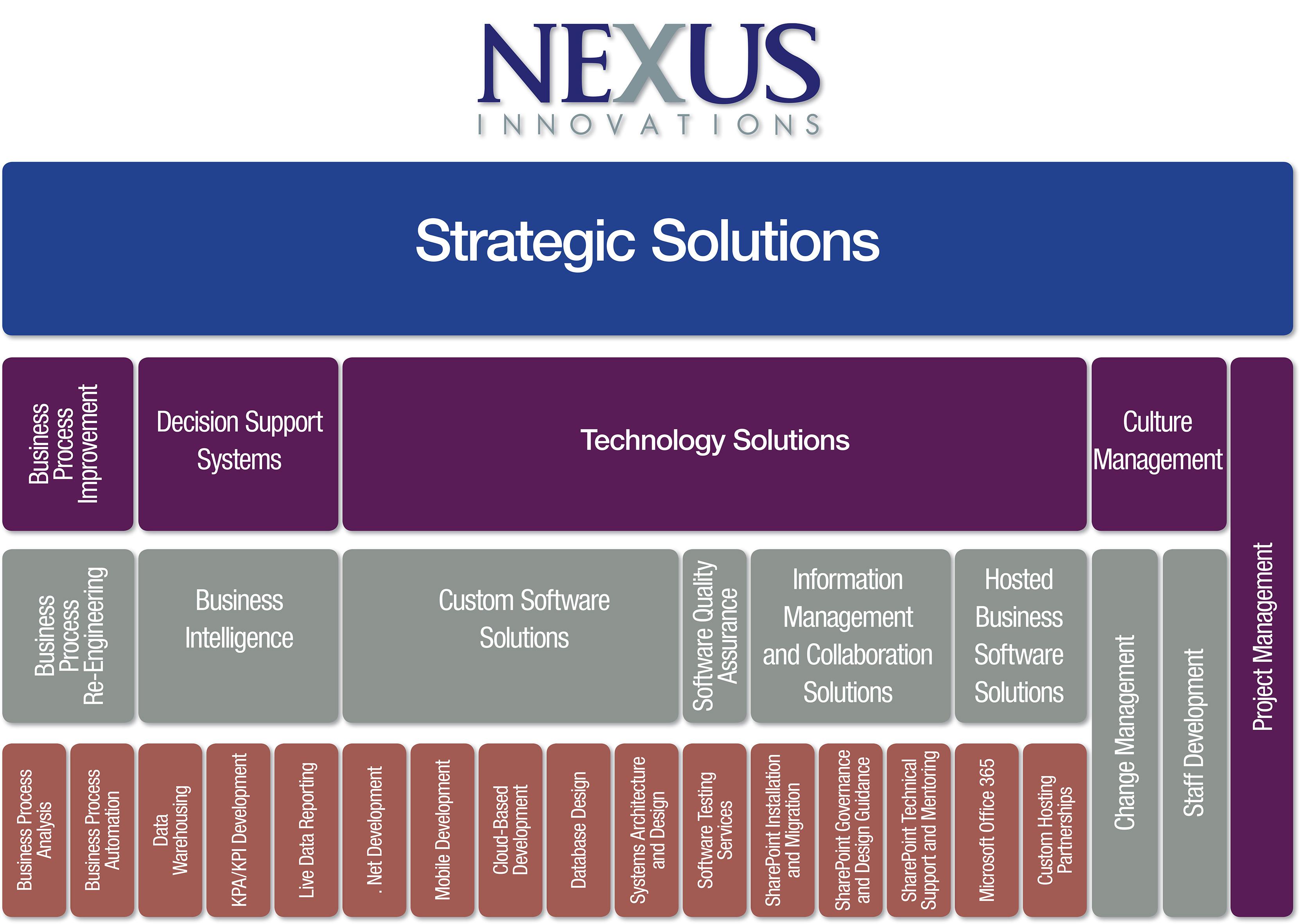 nexus_vision_poster_v2